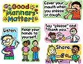 Good Manners Matter Mini Bulletin Board