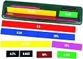 Teachers Magnetic Decimal & Percentage Strips 4.5cm 1-1/12
