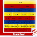 Pupils Magnetic Percentage Strips 1-1/10