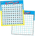 "100 Square Double-Sided Laminated Dry-Wipe Wall Chart 24"" x 25"""