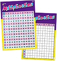 "Multiplication Grid 1-144 Double-Sided Laminated Dry-Wipe Wall Chart 20"" x 28"""